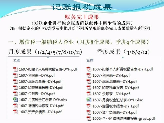 记账报税之月度代理记账服务标准